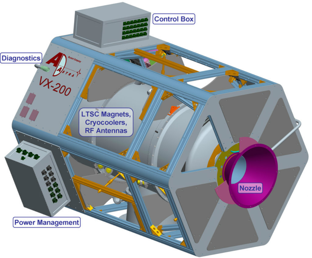 The VX 200 prototype VASIMR engine that could potentially be a part of the next Mars mission.