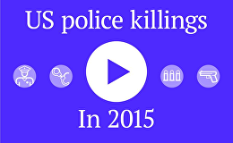 US Police Killings in 2015