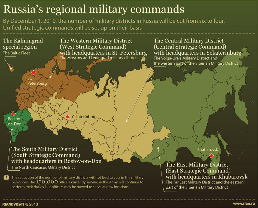 Russia's regional military commands