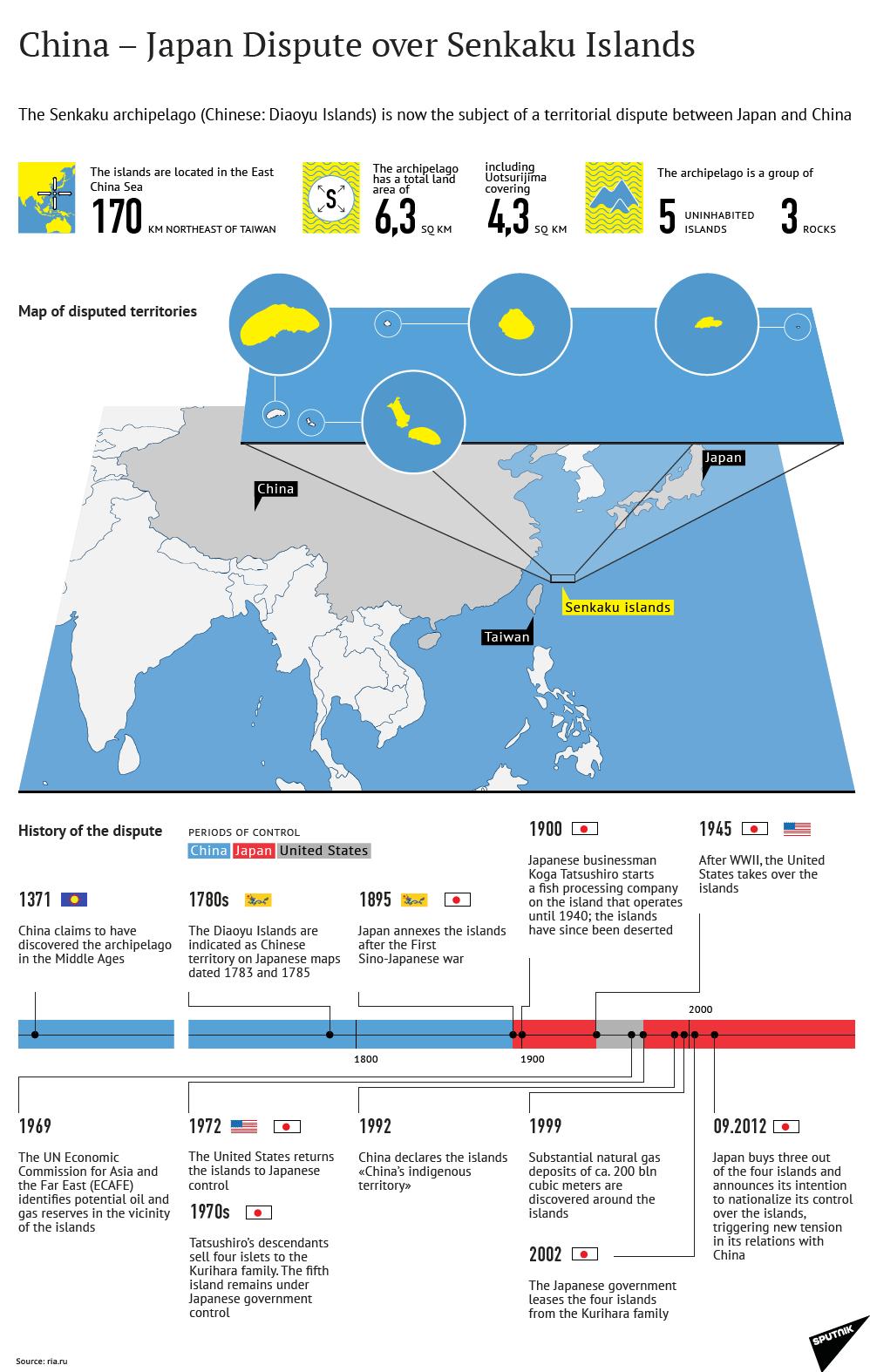 China – Japan Dispute over Senkaku Islands