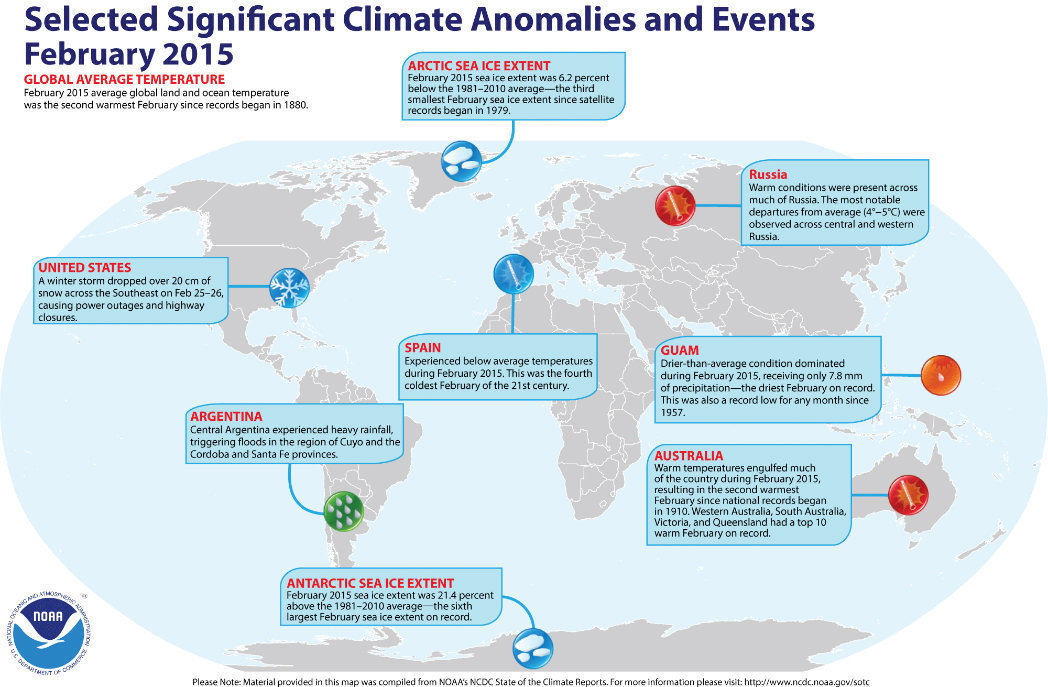 Other significant climate change events in 2015