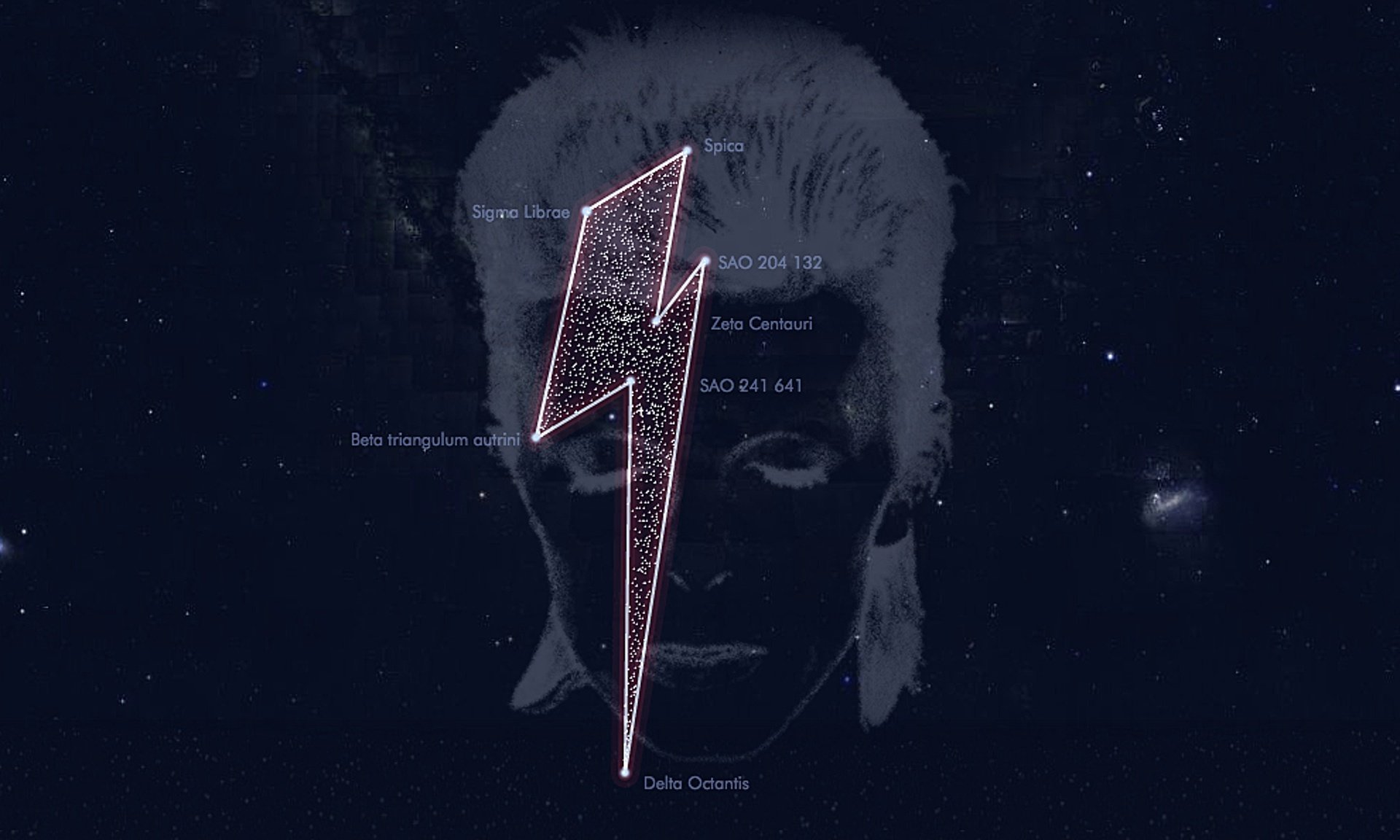 A constellation of stars registered in tribute to the musician David Bowie