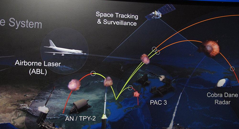 laser gun shooting ballistic missile ile ilgili görsel sonucu