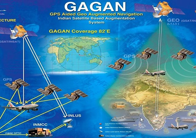 Geo Augmented Navigation system (GAGAN)