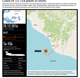 Crash of Tu-154 plane in Sochi