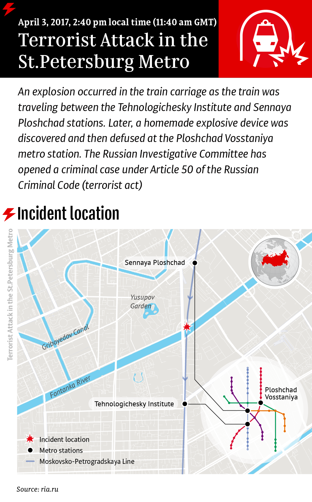 Terrorist Attack in the St.Petersburg Metro - Sputnik ...