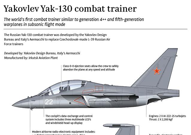 Yakovlev Yak-130 Combat Trainer