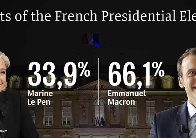 Results of the French Presidential Election
