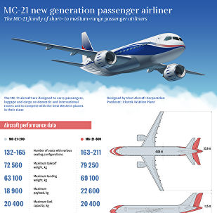 MC-21 new generation passenger airliner