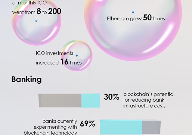 Blockchain in 2017