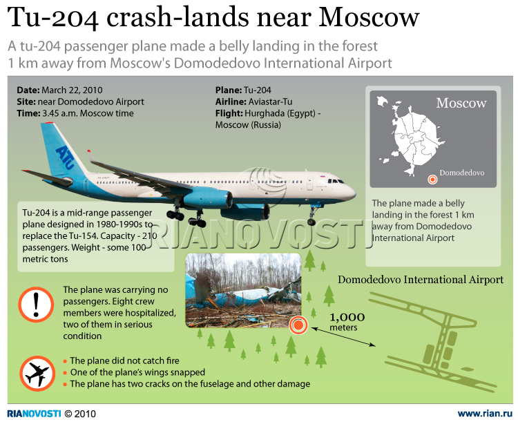 Tu-204 crash-lands near Moscow