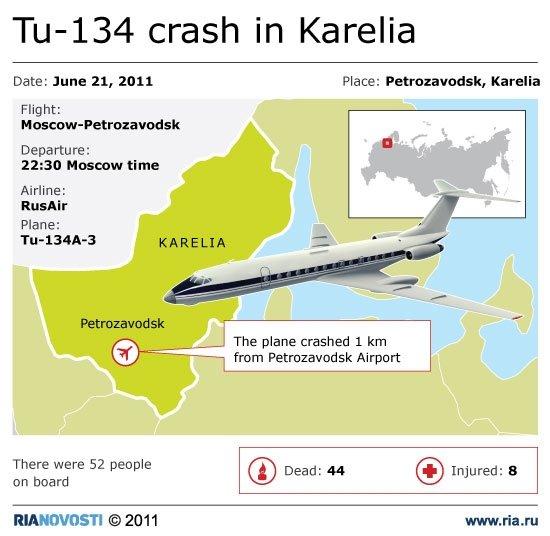 Tu-134 crash in Karelia