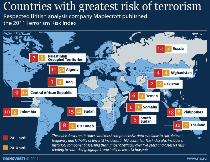 Respected British analysis company Maplecroft published the 2011 Terrorism Risk Index
