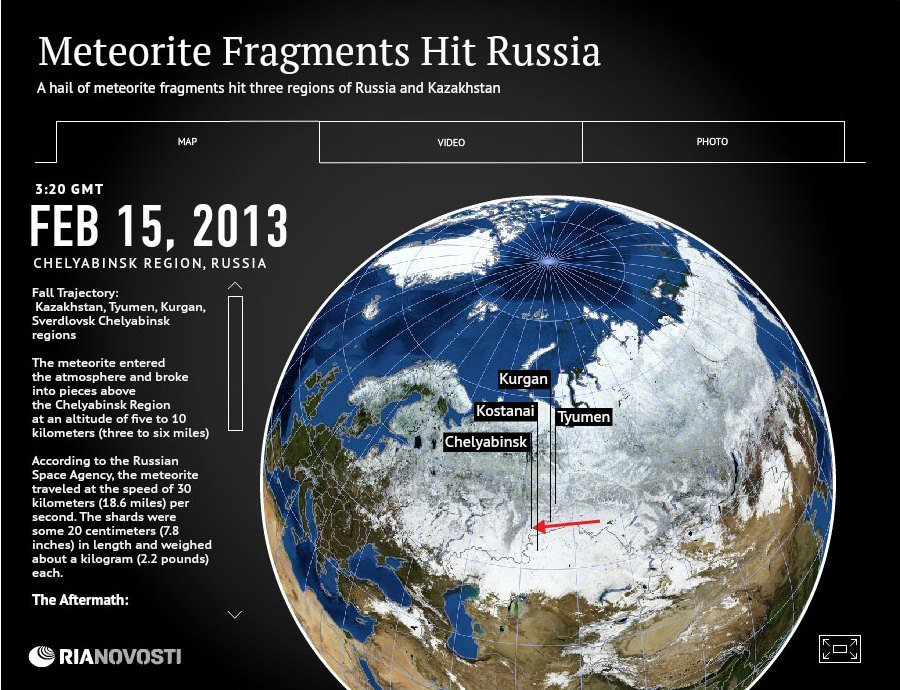 Meteorite Fragments Hit Russia
