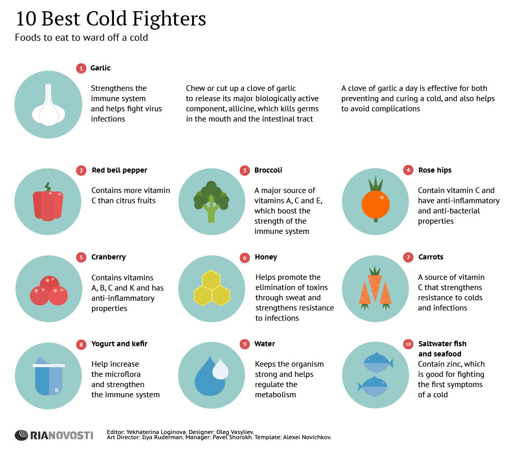 10 Best Cold Fighters